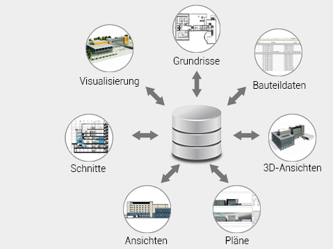 autodesk-revit-bim-datenbank
