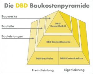 LogoBP